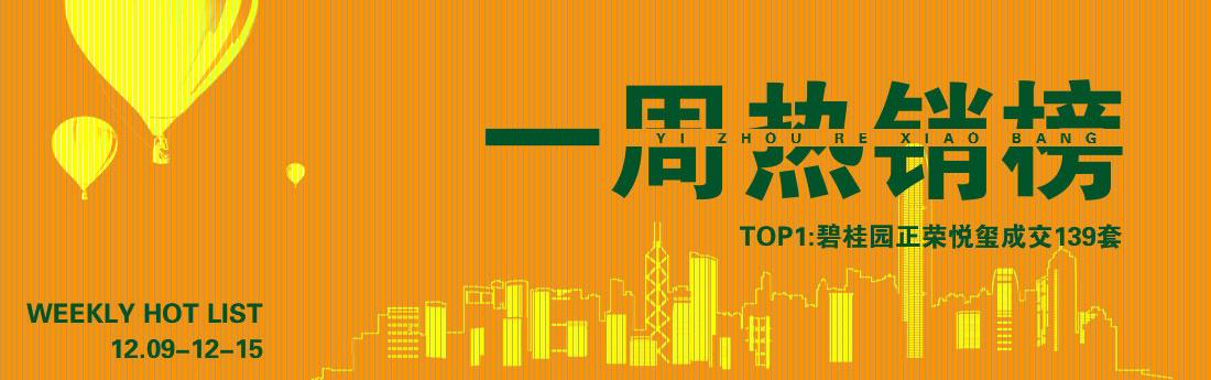 一周热销榜(12.09-15)